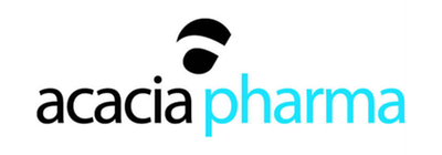 Acacia Pharma Group Plc