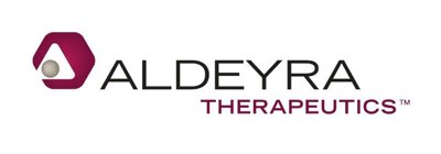 Aldeyra Therapeutics, Inc